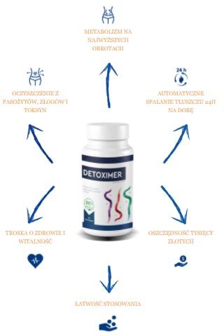 Detoximer - co to jest i jak działa?