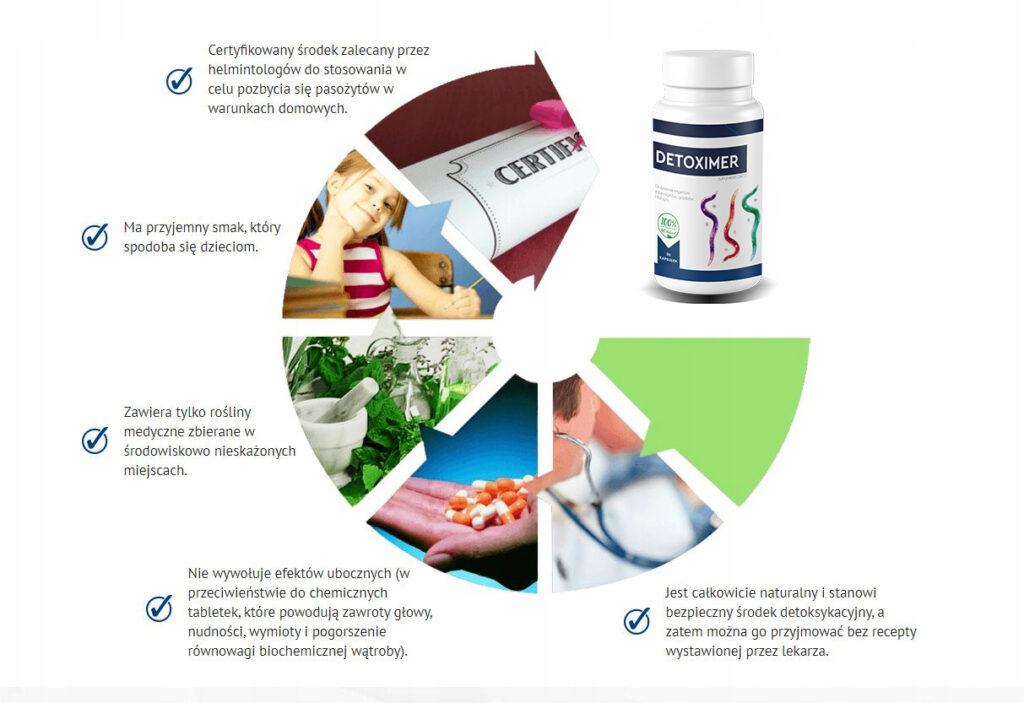 Detoximer - jak stosować? Dakwowanie i instrukcja